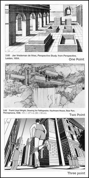examples of perspective drawings
